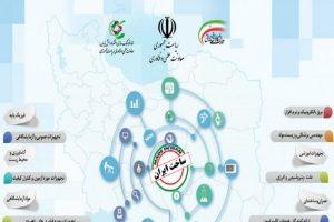 ارسال اطلاعات شرکتهای حاضر در نمایشگاه ساخت ایران 97