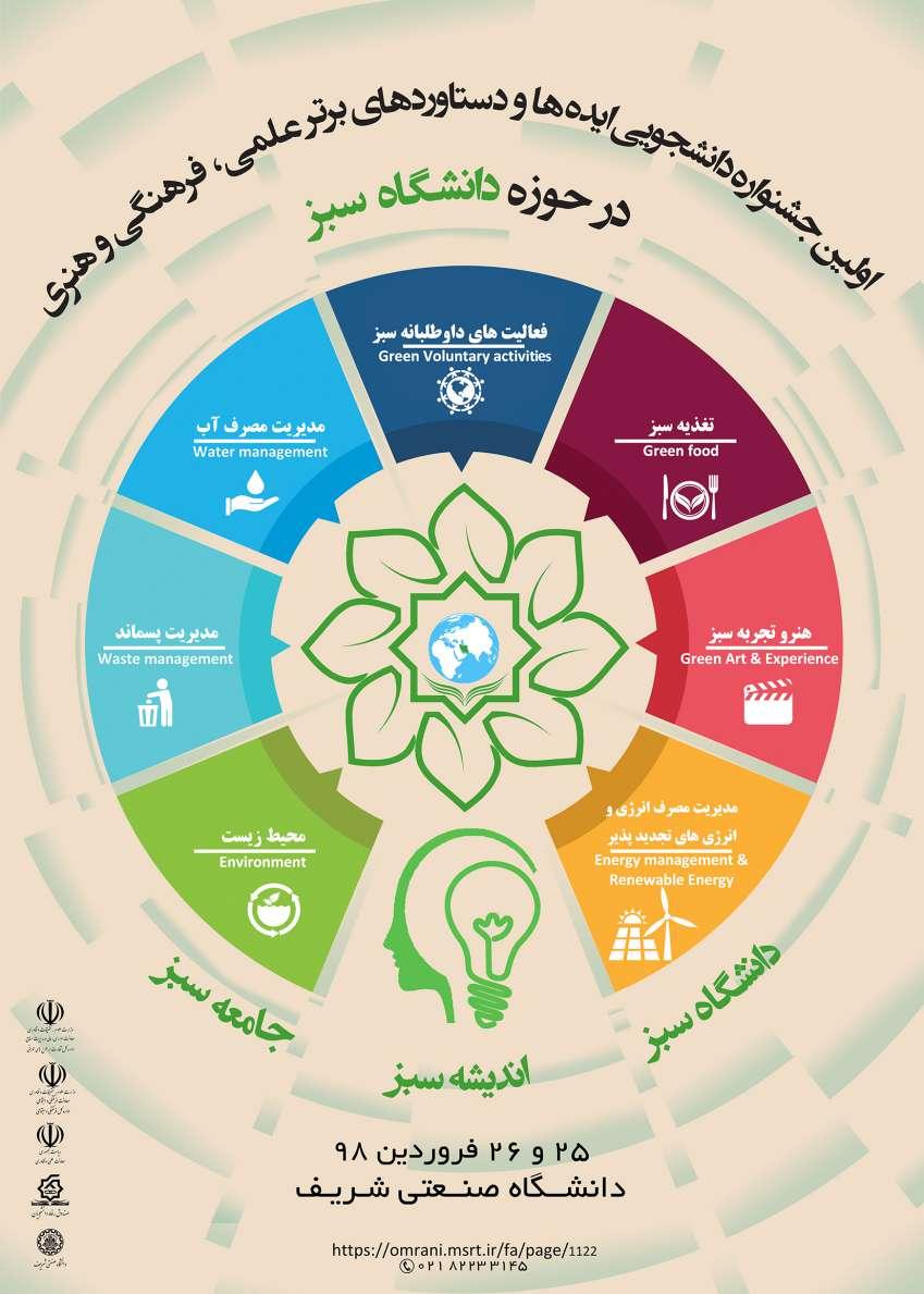 جشنواره دانشجویی ایدهها و دستاوردهاي برتر علمی، فرهنگی و هنري در حوزه دانشگاه سبز
