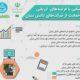 کارگاه «آشنایی با فرآیندهای ارزیابی و حمایت از شرکتهای دانشبنیان»