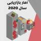 آمارهای بازاریابی 2020