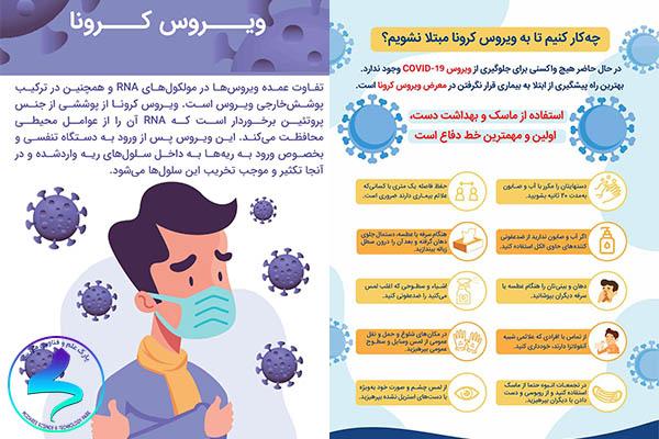 پیشگیری از ابتلا به ویروس کرونا