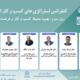 برگزاری روز سوم وبینار استراتژیهای استارتآپی