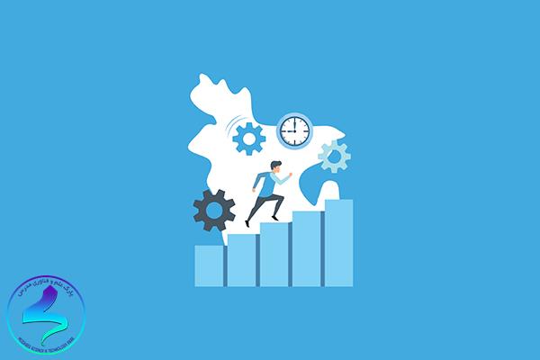 کارآفرینی و ارتباط آن با دیگر حوزهها