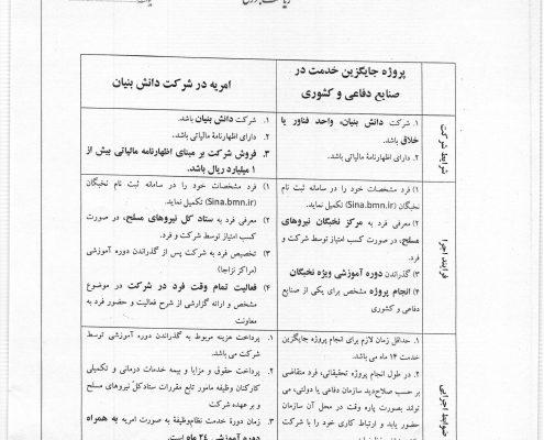 جدول پیوست تسهیلات سربازی