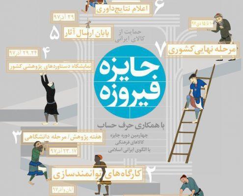دریافت ایدهها، آثار و دستاوردهای پژوهشی در چهارمین دوره جایزه فیروزه