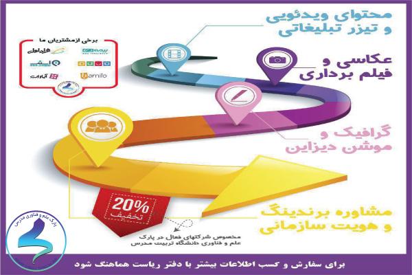 20% تخفیف برای تبلیغات گرافیکی واحدهای مستقر