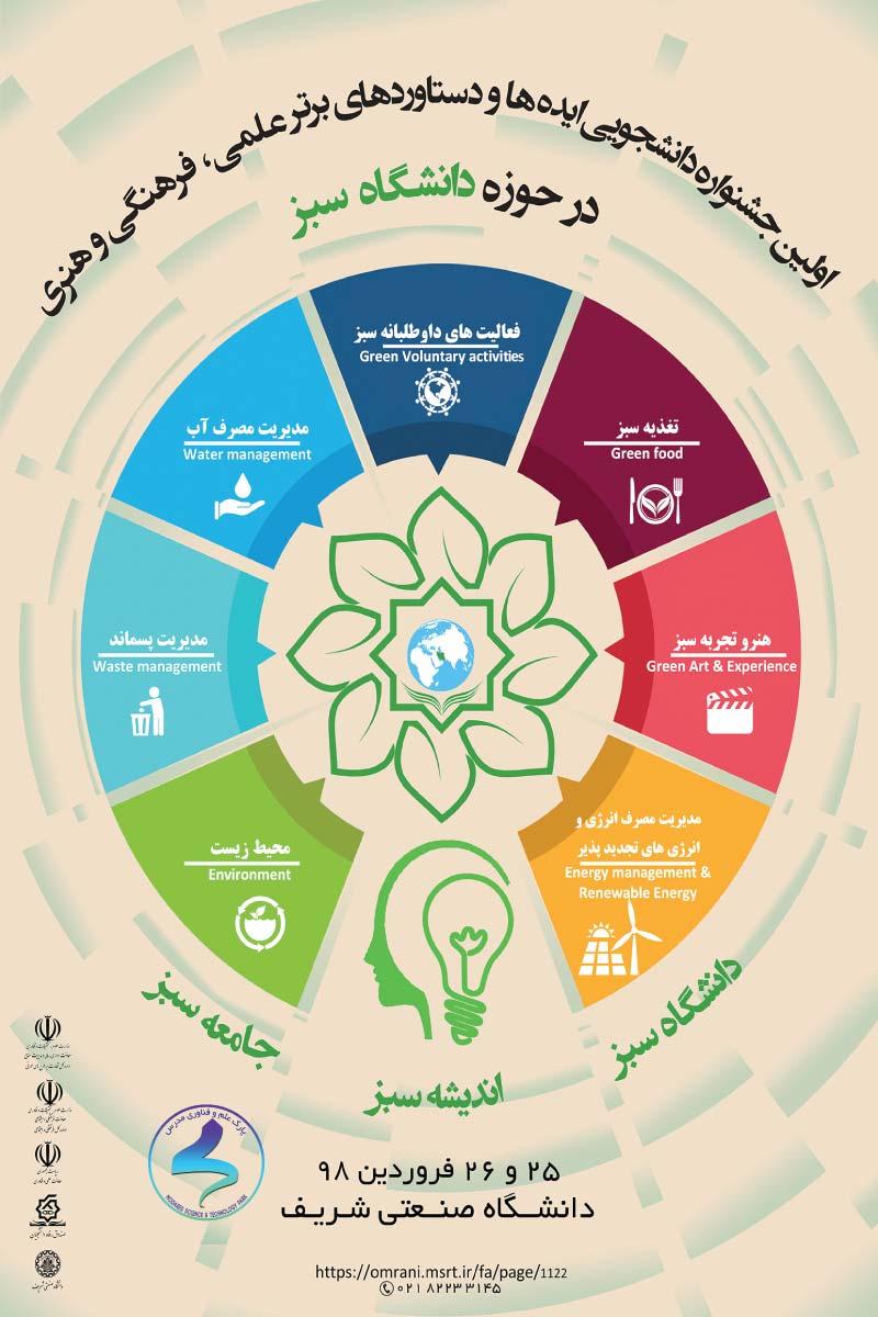 جشنواره ایدههای دانشجویی مدیریت سبز