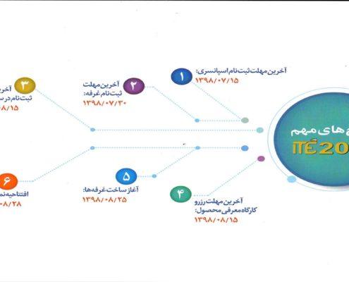 پنجمین نمایشگاه تراکنش ایران (ITE 2019)