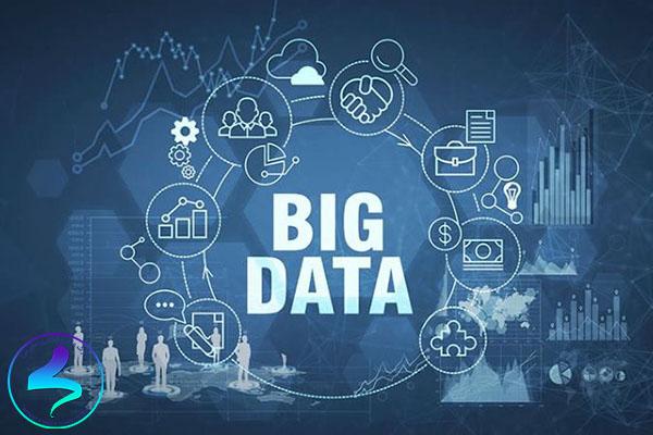 تأثیر فرهنگ داده محور بر نوآوری و عملکرد سازمانی