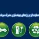 حمایت از پروژههای بهينهسازی مصرف سوخت