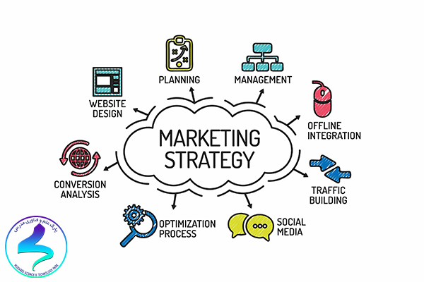 چگونه با تفکر ناب در بازاریابی بدرخشیم؟