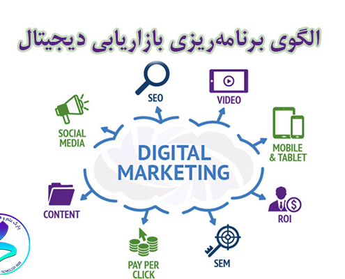 الگوی برنامهریزی بازاریابی دیجیتال