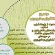 برگزاری فراخوان کشاورزی و دام پروری